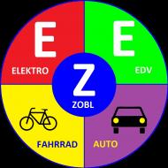 Elektro-EDV Zobl